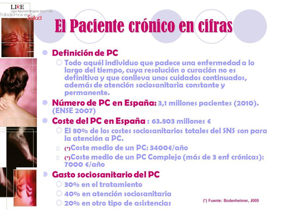 El Paciente crónico en cifras Definición de PC Todo aquél individuo que padece una enfermedad a lo largo del tiempo, cuya resolución o curación no es