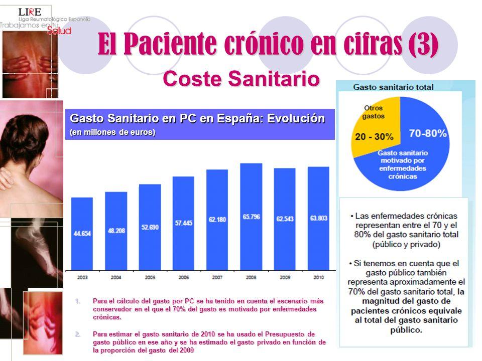 El Paciente crónico en cifras (3) 1.Para el cálculo del gasto por PC se ha tenido en cuenta el escenario más conservador en el que el 70% del gasto es