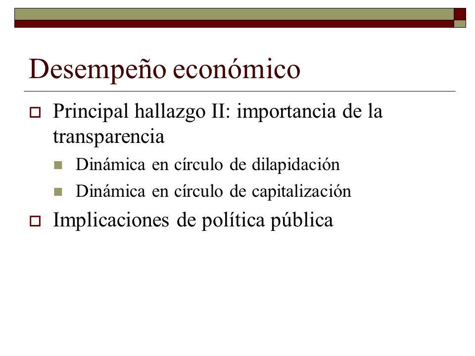 Desempeño económico Principal hallazgo II: importancia de la transparencia Dinámica en círculo de dilapidación Dinámica en círculo de capitalización I