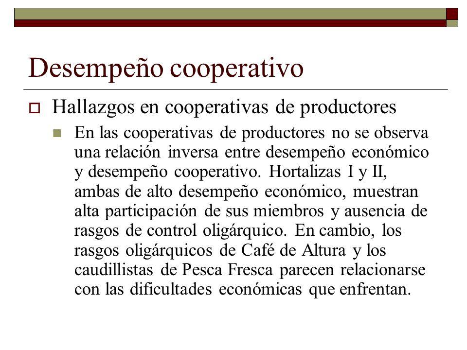 Desempeño cooperativo Hallazgos en cooperativas de productores En las cooperativas de productores no se observa una relación inversa entre desempeño e