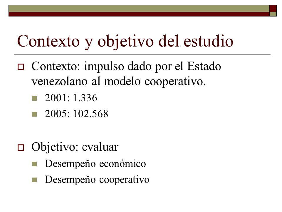 Contexto y objetivo del estudio Contexto: impulso dado por el Estado venezolano al modelo cooperativo. 2001: 1.336 2005: 102.568 Objetivo: evaluar Des