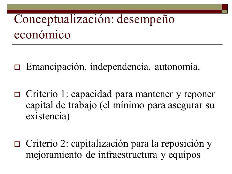 Conceptualización: desempeño económico Emancipación, independencia, autonomía. Criterio 1: capacidad para mantener y reponer capital de trabajo (el mí