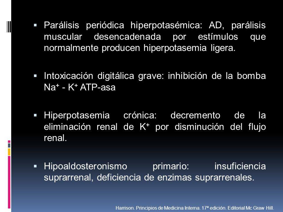 Parálisis periódica hiperpotasémica: AD, parálisis muscular desencadenada por estímulos que normalmente producen hiperpotasemia ligera. Intoxicación d