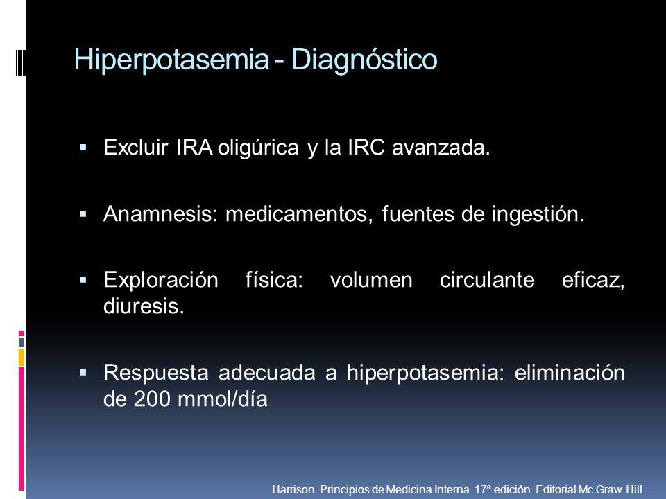 Hiperpotasemia - Diagnóstico Excluir IRA oligúrica y la IRC avanzada. Anamnesis: medicamentos, fuentes de ingestión. Exploración física: volumen circu