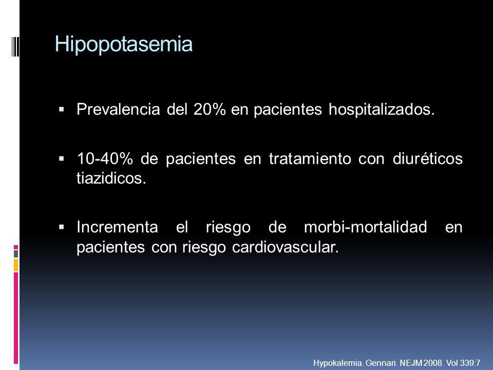 Hipopotasemia Prevalencia del 20% en pacientes hospitalizados. 10-40% de pacientes en tratamiento con diuréticos tiazidicos. Incrementa el riesgo de m