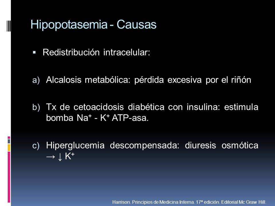 Hipopotasemia - Causas Redistribución intracelular: a) Alcalosis metabólica: pérdida excesiva por el riñón b) Tx de cetoacidosis diabética con insulin