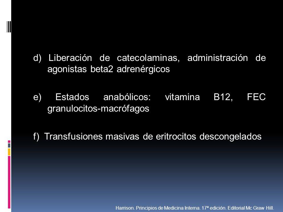 d) Liberación de catecolaminas, administración de agonistas beta2 adrenérgicos e) Estados anabólicos: vitamina B12, FEC granulocitos-macrófagos f) Tra