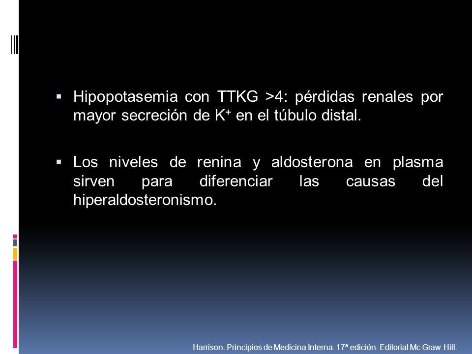 Hipopotasemia con TTKG >4: pérdidas renales por mayor secreción de K + en el túbulo distal. Los niveles de renina y aldosterona en plasma sirven para