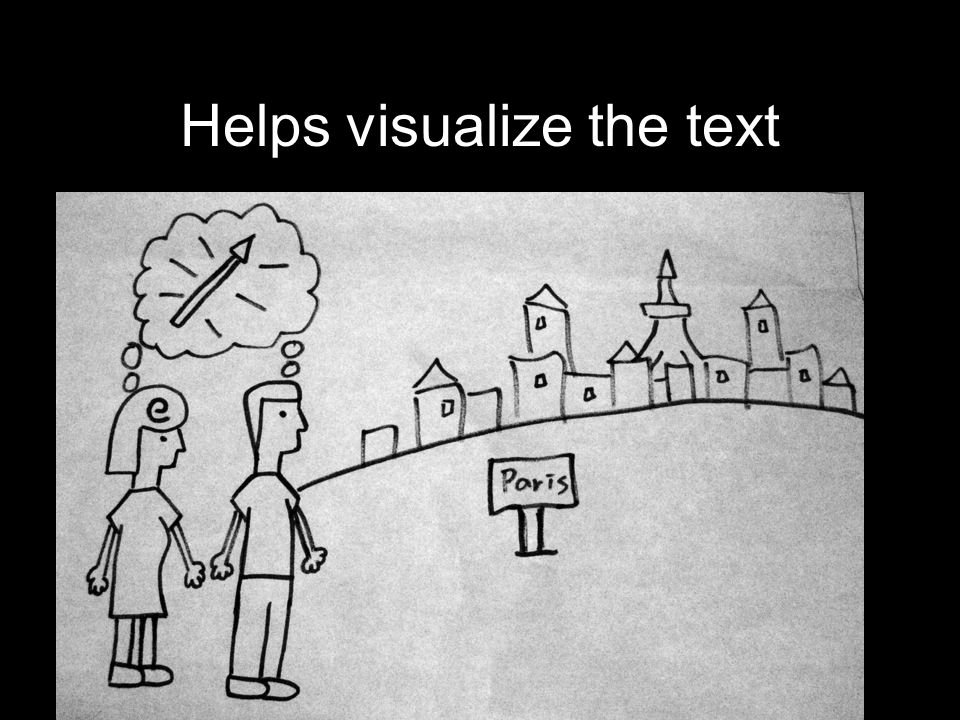Helps visualize the text