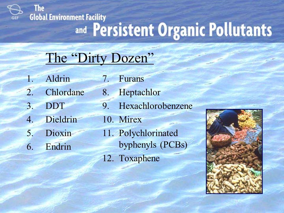 The Dirty Dozen 1.Aldrin 2.Chlordane 3.DDT 4.Dieldrin 5.Dioxin 6.Endrin 7.Furans 8.Heptachlor 9.Hexachlorobenzene 10.Mirex 11.Polychlorinated byphenyl