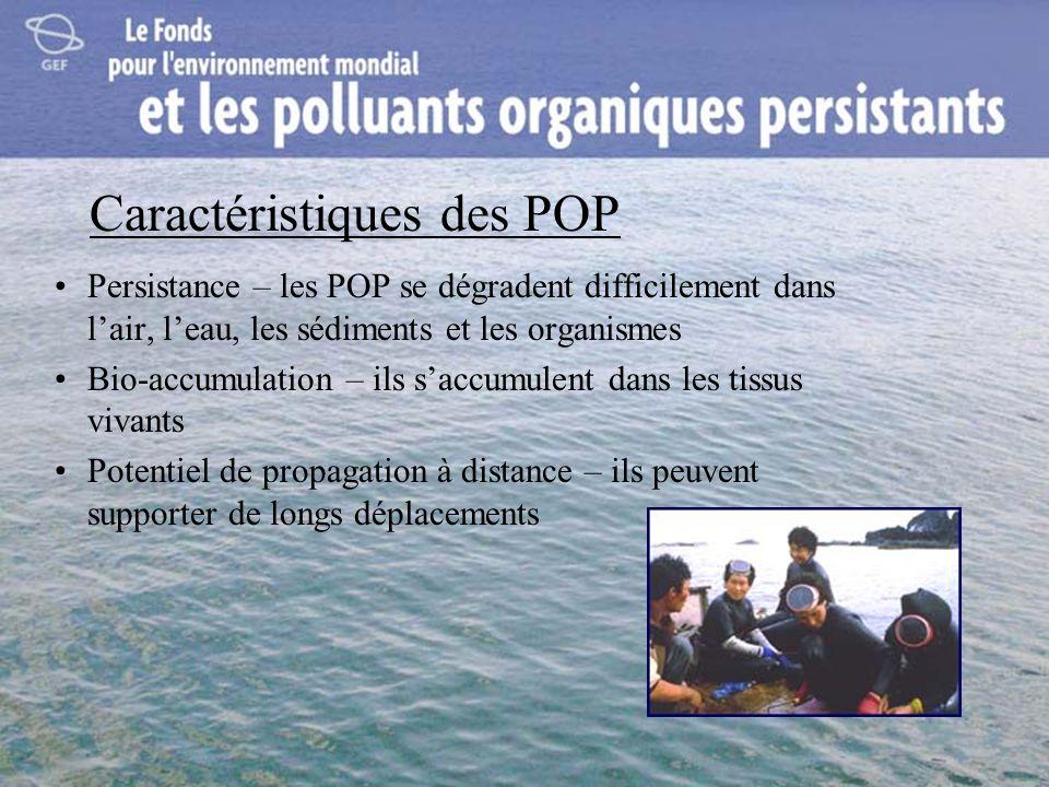 Caractéristiques des POP Persistance – les POP se dégradent difficilement dans lair, leau, les sédiments et les organismes Bio-accumulation – ils sacc