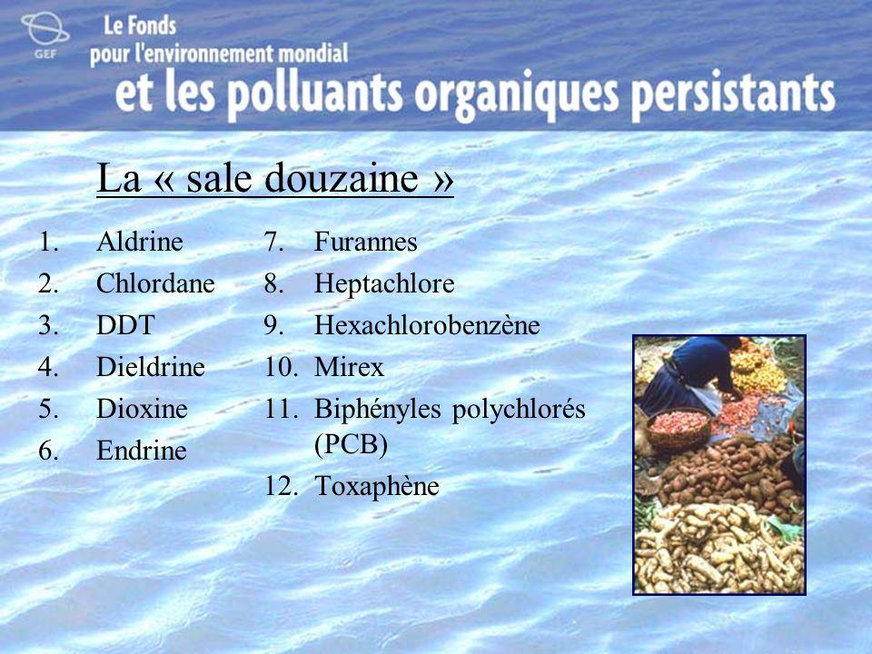 La « sale douzaine » 1.Aldrine 2.Chlordane 3.DDT 4.Dieldrine 5.Dioxine 6.Endrine 7.Furannes 8.Heptachlore 9.Hexachlorobenzène 10.Mirex 11.Biphényles p