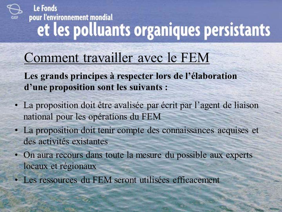 Comment travailler avec le FEM La proposition doit être avalisée par écrit par lagent de liaison national pour les opérations du FEM La proposition do