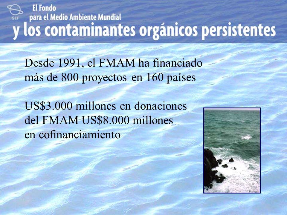 Desde 1991, el FMAM ha financiado más de 800 proyectos en 160 países US$3.000 millones en donaciones del FMAM US$8.000 millones en cofinanciamiento