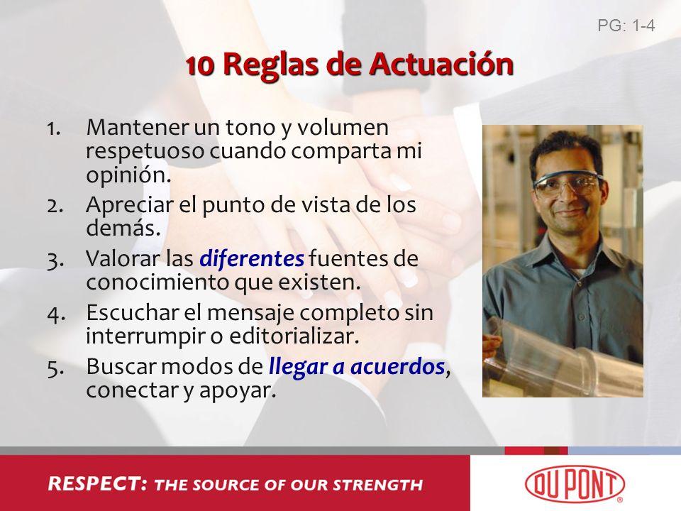 10 Reglas de Actuación 1.Mantener un tono y volumen respetuoso cuando comparta mi opinión. 2.Apreciar el punto de vista de los demás. 3.Valorar las di