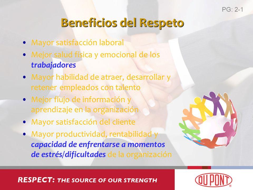 Beneficios del Respeto Mayor satisfacción laboral Mejor salud física y emocional de los trabajadores Mayor habilidad de atraer, desarrollar y retener