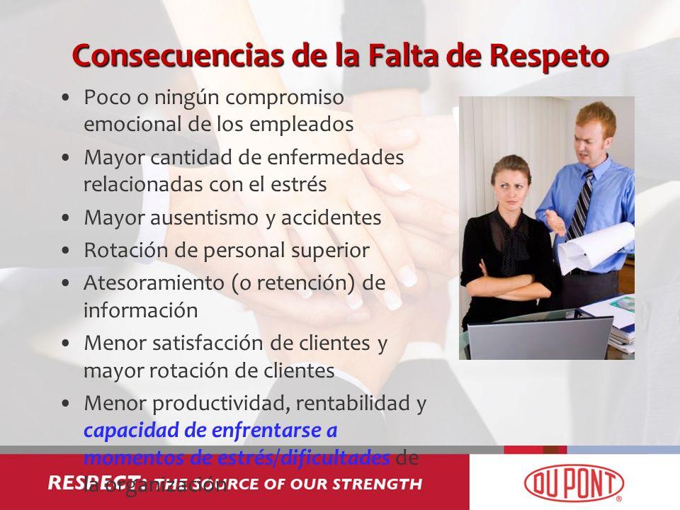 Consecuencias de la Falta de Respeto Poco o ningún compromiso emocional de los empleados Mayor cantidad de enfermedades relacionadas con el estrés May