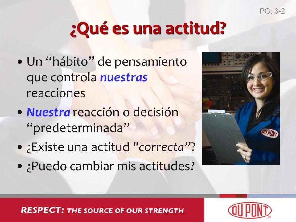 ¿Qué es una actitud? Un hábito de pensamiento que controla nuestras reacciones Nuestra reacción o decisión predeterminada ¿Existe una actitud