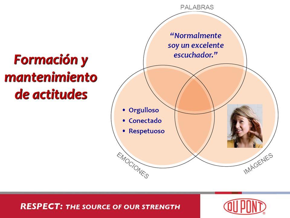 Formación y mantenimiento de actitudes PG: 3-3 Normalmente soy un excelente escuchador. Orgulloso Conectado Respetuoso PALABRAS IMÁGENES EMOCIONES