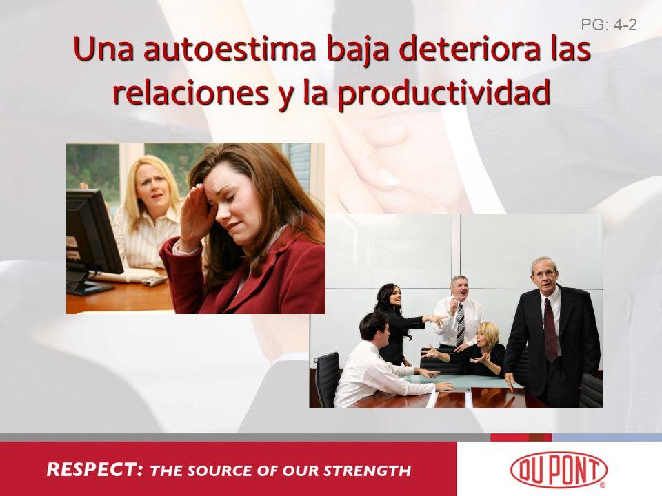 Una autoestima baja deteriora las relaciones y la productividad PG: 4-2