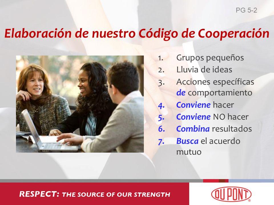 Elaboración de nuestro Código de Cooperación 1.Grupos pequeños 2.Lluvia de ideas 3.Acciones específicas de comportamiento 4.Conviene hacer 5.Conviene