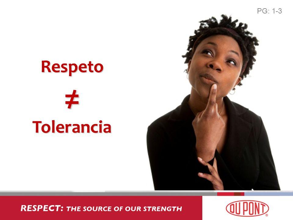 Hostilidad Activo ----- Activo +++++ PasivoEvasión Respeto Tolerancia Compromiso El Camino hacia el Respeto PG: 1-3