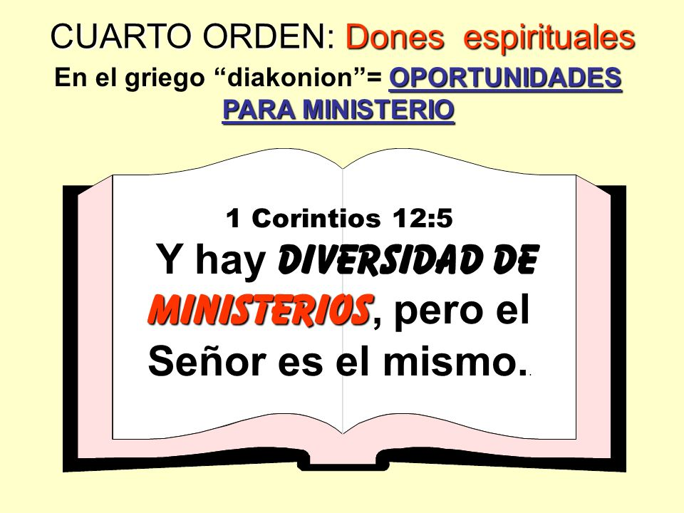 CUARTO ORDEN: Dones espirituales Romanos 12:7-9 Palabra de sabiduríaPALABRA DE CIENCIAFE DONES DE SANIDADESel hacer milagros; profecía; discernimiento