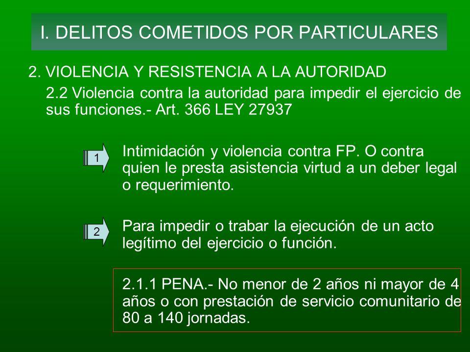 2. VIOLENCIA Y RESISTENCIA A LA AUTORIDAD 2.2 Violencia contra la autoridad para impedir el ejercicio de sus funciones.- Art. 366 LEY 27937 Intimidaci