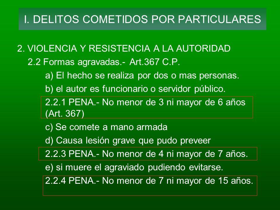 2. VIOLENCIA Y RESISTENCIA A LA AUTORIDAD 2.2 Formas agravadas.- Art.367 C.P. a) El hecho se realiza por dos o mas personas. b) el autor es funcionari