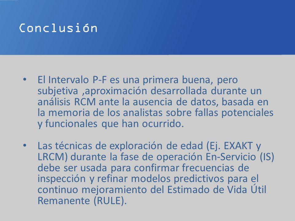 Conclusión El Intervalo P-F es una primera buena, pero subjetiva,aproximación desarrollada durante un análisis RCM ante la ausencia de datos, basada e
