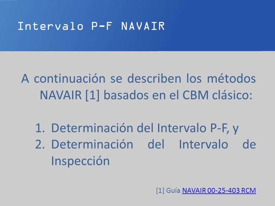 Métodos de NAVAIR para la determinación de intervalos PF Pruebas de laboratorio (en conjunto con pruebas de vida acelerada (ALT)) Métodos analíticos Evaluación de la información AE (Exploración de la Edad) en-servicio y decisiones de ingeniería basadas en información suministrada por operadores y personal de mantenimiento, (Ej.