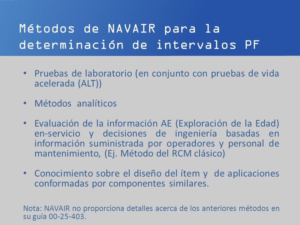 Métodos de NAVAIR para la determinación de intervalos PF Pruebas de laboratorio (en conjunto con pruebas de vida acelerada (ALT)) Métodos analíticos E