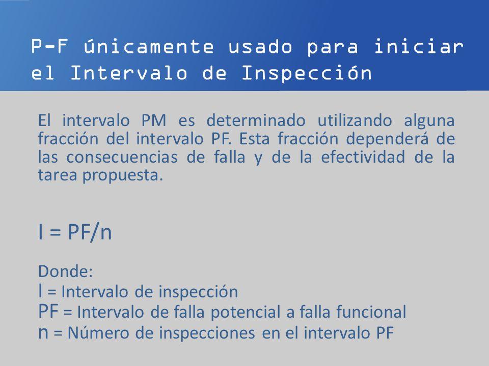 P-F únicamente usado para iniciar el Intervalo de Inspección El intervalo PM es determinado utilizando alguna fracción del intervalo PF. Esta fracción
