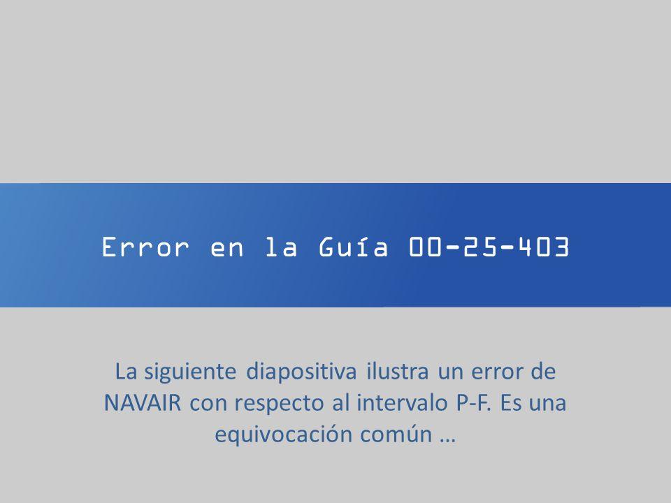 Error en la Guía 00-25-403 La siguiente diapositiva ilustra un error de NAVAIR con respecto al intervalo P-F. Es una equivocación común …