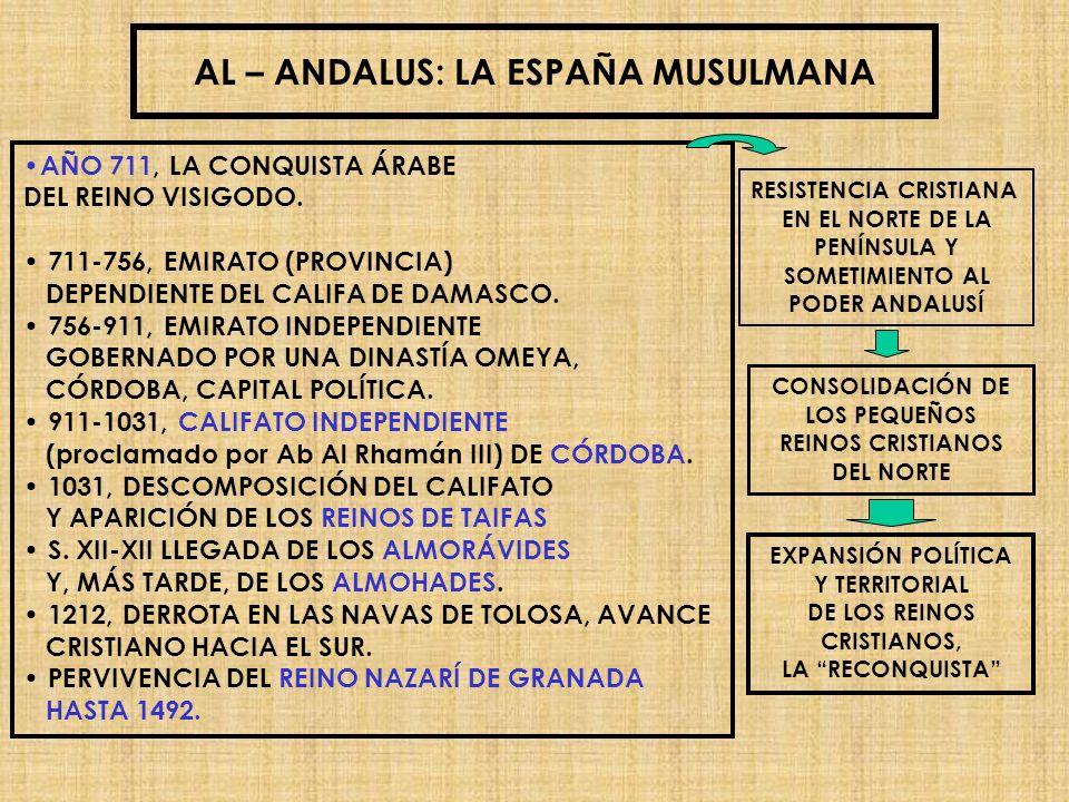 AL – ANDALUS: LA ESPAÑA MUSULMANA AÑO 711, LA CONQUISTA ÁRABE DEL REINO VISIGODO. 711-756, EMIRATO (PROVINCIA) DEPENDIENTE DEL CALIFA DE DAMASCO. 756-