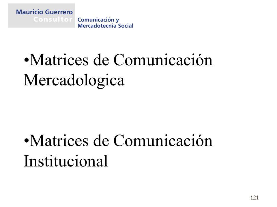 121 Matrices de Comunicación Mercadologica Matrices de Comunicación Institucional