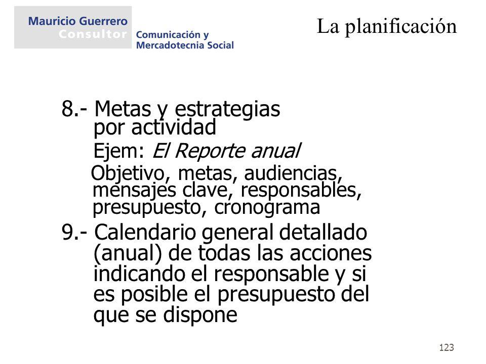 123 La planificación 8.- Metas y estrategias por actividad Ejem: El Reporte anual Objetivo, metas, audiencias, mensajes clave, responsables, presupues