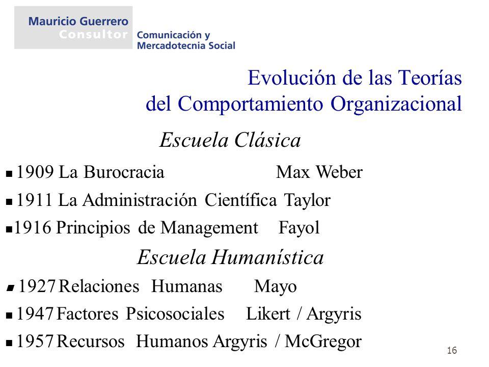 16 Evolución de las Teorías del Comportamiento Organizacional Escuela Clásica 1909 La Burocracia Max Weber 1911 La Administración Científica Taylor 19