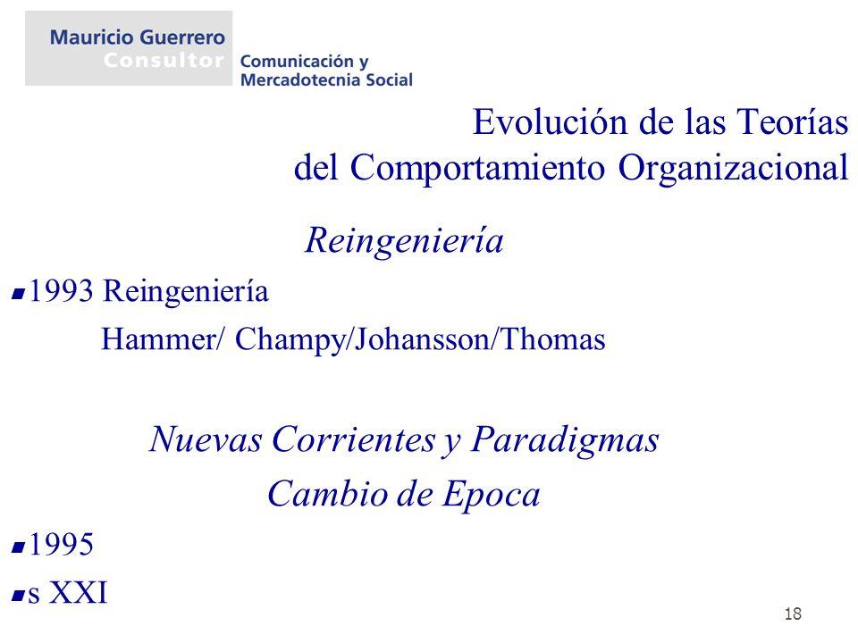 18 Evolución de las Teorías del Comportamiento Organizacional Reingeniería 1993 Reingeniería Hammer/ Champy/Johansson/Thomas Nuevas Corrientes y Parad