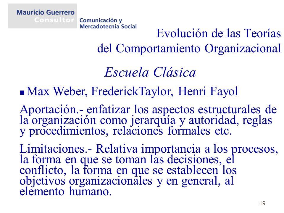 19 Escuela Clásica Max Weber, FrederickTaylor, Henri Fayol Aportación.- enfatizar los aspectos estructurales de la organización como jerarquía y autor