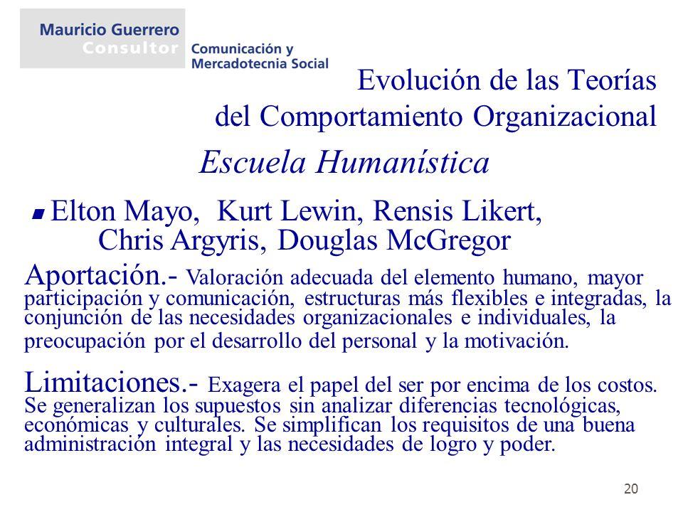 20 Evolución de las Teorías del Comportamiento Organizacional Escuela Humanística Elton Mayo, Kurt Lewin, Rensis Likert, Chris Argyris, Douglas McGreg