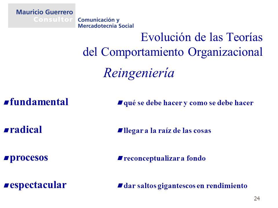 24 Evolución de las Teorías del Comportamiento Organizacional Reingeniería fundamental qué se debe hacer y como se debe hacer radical llegar a la raíz