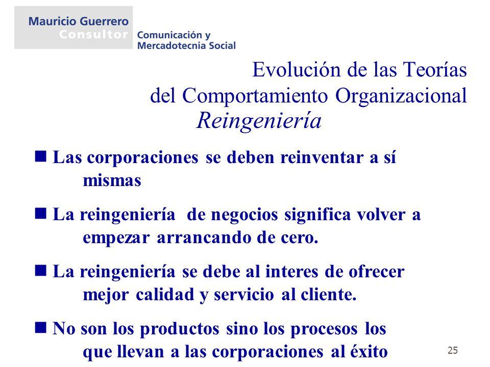 25 Evolución de las Teorías del Comportamiento Organizacional Reingeniería Las corporaciones se deben reinventar a sí mismas La reingeniería de negoci
