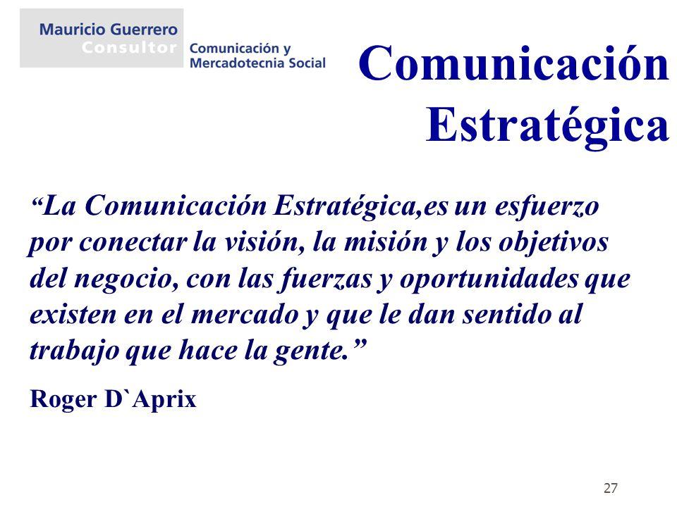 27 Comunicación Estratégica La Comunicación Estratégica,es un esfuerzo por conectar la visión, la misión y los objetivos del negocio, con las fuerzas