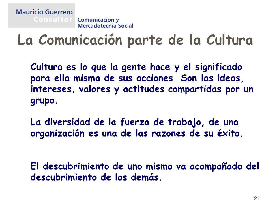 34 Cultura es lo que la gente hace y el significado para ella misma de sus acciones. Son las ideas, intereses, valores y actitudes compartidas por un