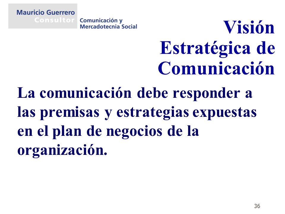 36 Visión Estratégica de Comunicación La comunicación debe responder a las premisas y estrategias expuestas en el plan de negocios de la organización.