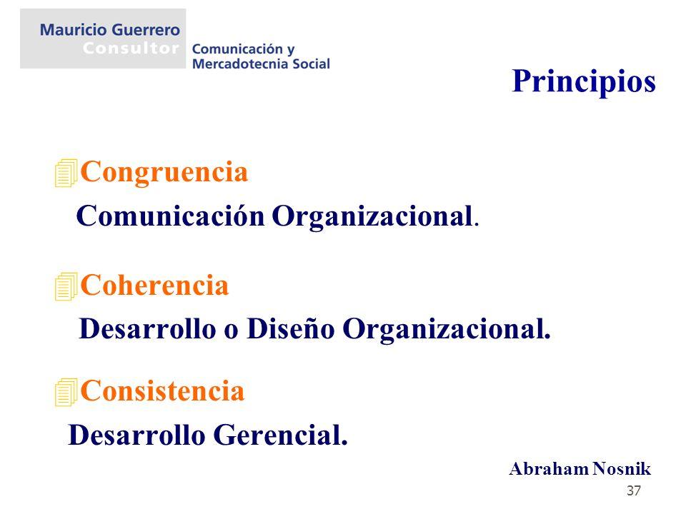37 Principios 4Congruencia Comunicación Organizacional. 4Coherencia Desarrollo o Diseño Organizacional. 4Consistencia Desarrollo Gerencial. Abraham No