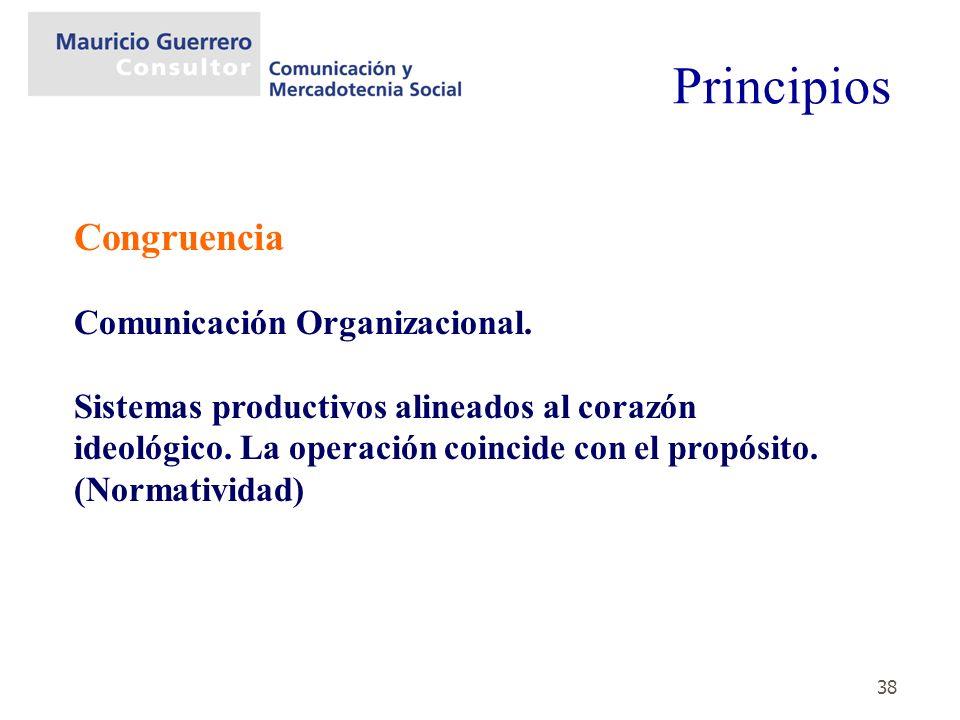 38 Congruencia Comunicación Organizacional. Sistemas productivos alineados al corazón ideológico. La operación coincide con el propósito. (Normativida
