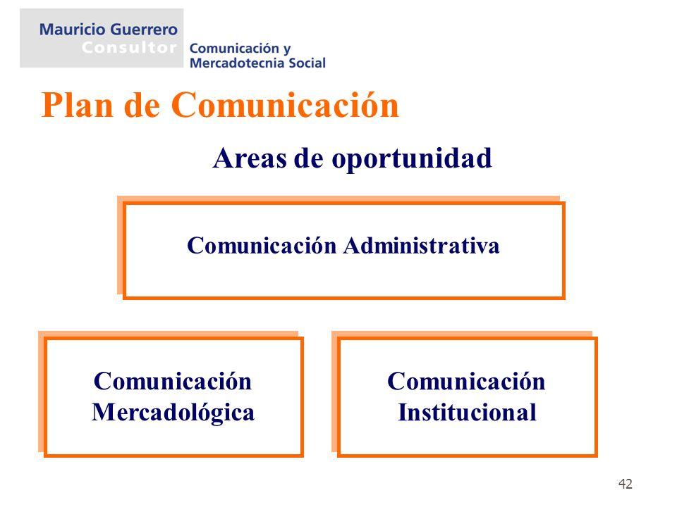 42 Comunicación Mercadológica Comunicación Mercadológica Comunicación Administrativa Areas de oportunidad Comunicación Institucional Comunicación Inst
