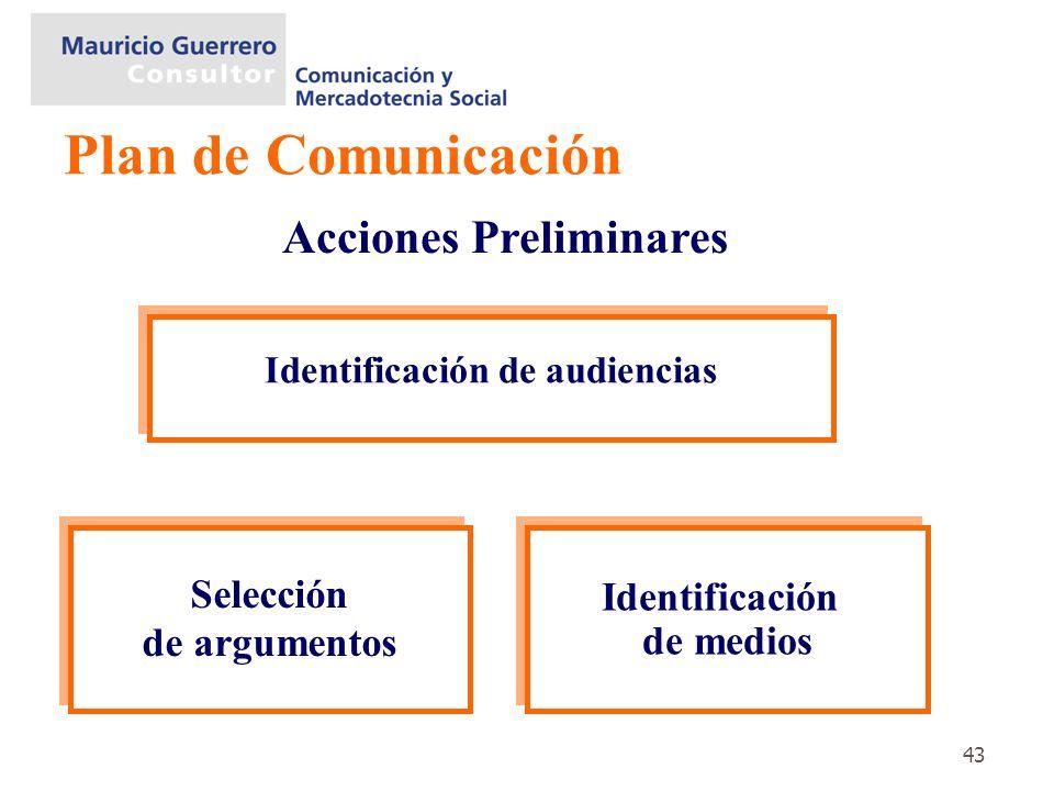 43 Selección de argumentos Selección de argumentos Identificación de audiencias Acciones Preliminares Identificación de medios Identificación de medio
